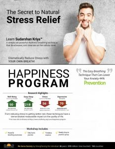 Beehive Healthcare Chester | Health and Wellbeing Centre Stress Management | Happiness Programme Stress Relief