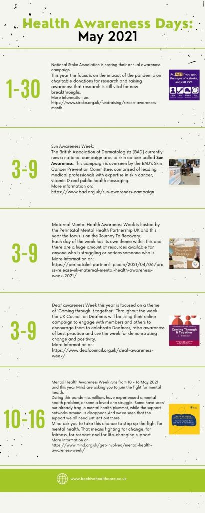 health awareness days may 2021 infographic